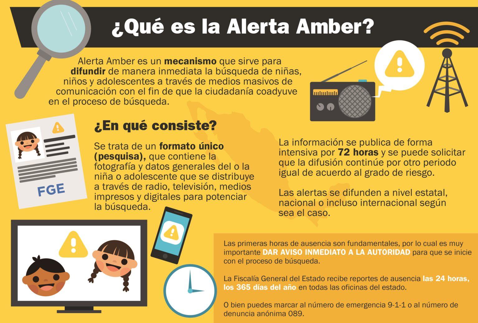 que_es_alerta_amber