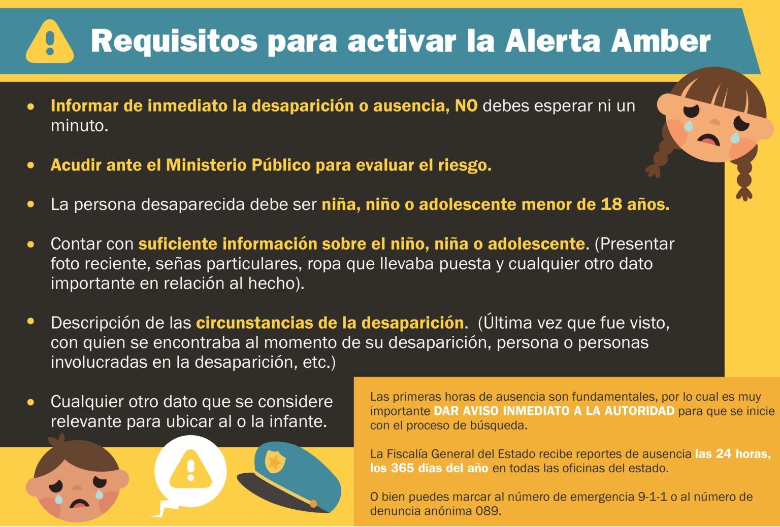 requisitos_para_activar_alerta_amber