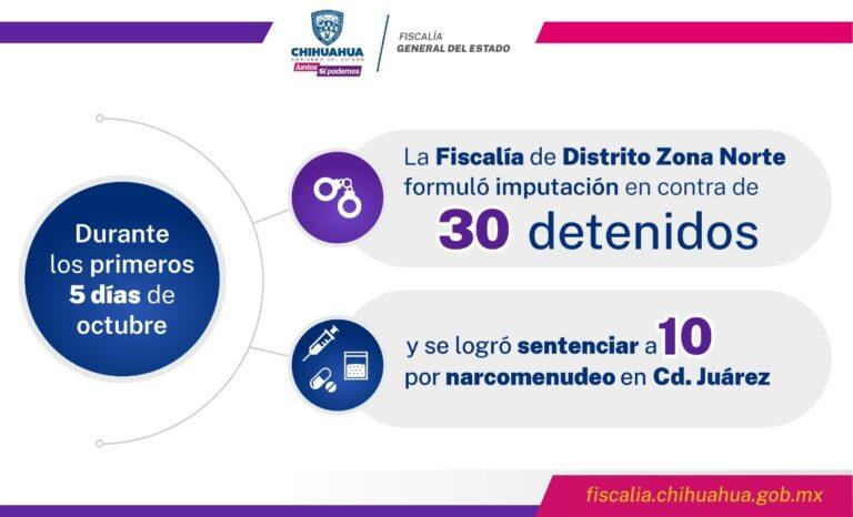 Procede Fiscalía contra 30 detenidos por narcomenudeo durante los primeros días de octubre
